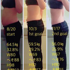 【比較写真あり!】★90日間ダイエット頑張りました。結果報告★【90日目/2nd45日目】