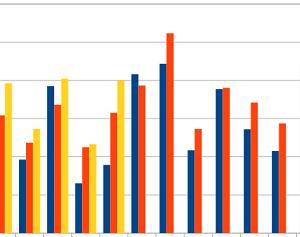 配当金の記録(2020年5月)
