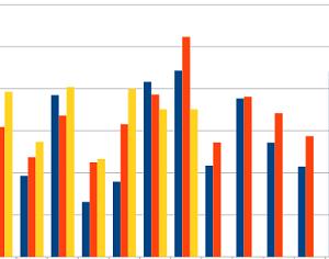 配当金の記録(2020年7月)