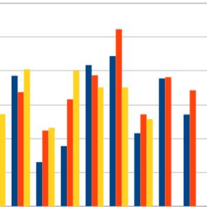 配当金の記録(2020年8月)