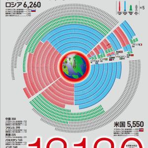 長崎を最後の被爆地に。
