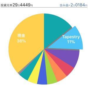 株日記【19.8.19】投資家心理の改善により反発上昇(*´ω`*)
