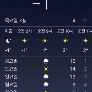 今日の韓国ソウル寒すぎ…