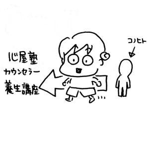 カウンセリング②