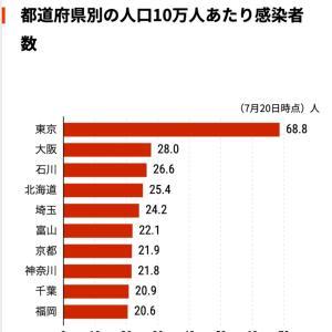 感染者がこれだけ出ても危機感がない珍しい国、日本