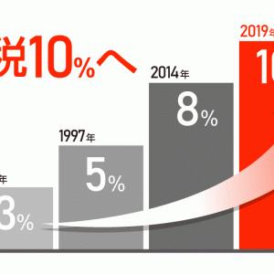 FXは問題なく勝ててるけど残暑エグすぎ+増税問題。