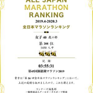 はじめての全日本マラソンランキング