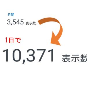 [炎上大作戦] 月間3500PVの底辺ブログが一日で1万PV達成した秘策!