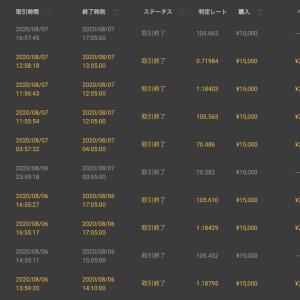 1日3万円位なら、なんの事ない?!