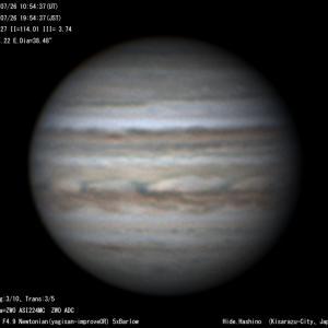 7月26日の木星と火星