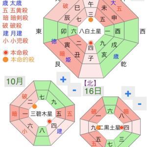 """10月16日吉方位(運気をUPさせ継続して開運させる方位)"""""""