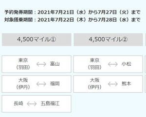 ANAは、7月22日~7月28日搭乗分までの「今週のトクたびマイル」受付を開始、片道3,000マイル~!