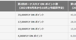 JALは、上級会員対しに、フライトが無くてもボーナスFLY ONポイントを積算!