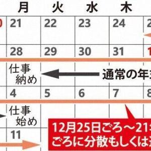 菅政権「年末年始17連休」検討