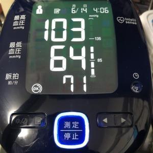 健康記録(21.06.14)