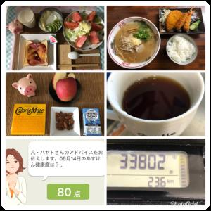 高得点「優」! 今日のあすけん健康度(21.06.14)