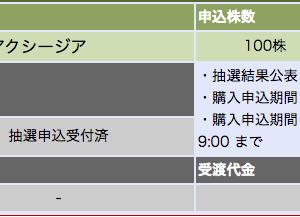 アクシージア 当選!( IPO )