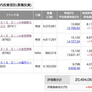 投資信託 2000万円買いました