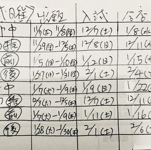 2020中学入試日程☆速報