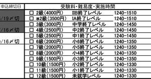 10/19土数学検定は1240集合です。