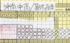 沖尚中高テスト対策8/3月〜8/13木