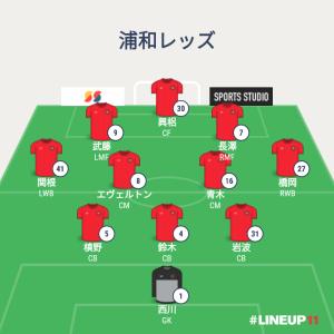 J1リーグ19第28節浦和レッズMF橋岡の同点アシスト逆転ゴールでチームの危機を救いリーグ戦9試合ぶりの勝利を手にした