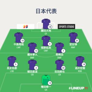 SAMURAI BLUE19アジア2次予選MF南野の2ゴールで勝利し予選3連勝で独走態勢の土台を築いた