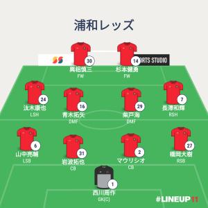 J1リーグ20第5節浦和レッズ東京の堅守の前に成す術なく敗れリーグ戦今季初黒星を屈した