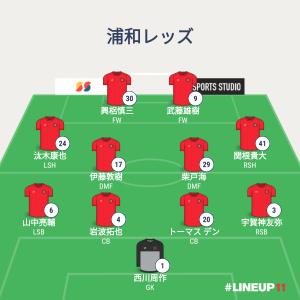 J1リーグ21第19節浦和レッズDF宇賀神MF柴戸の今季初ゴールで勝利しACLを目指す体制が整い後半戦へ突入する