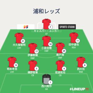 J1リーグ21第20節浦和レッズMF小泉の初ゴールDF明本のヘッドが炸裂し福岡に前回のリベンジを果たした