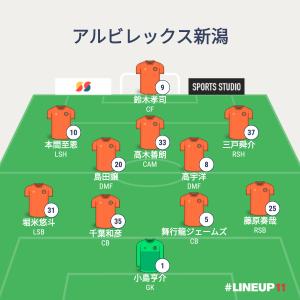 J2リーグ21第21節アルビレックス新潟J2最強の磐田に今季最多3失点を屈し敗れるも2点を返し最少失点差に抑え4位で2位との勝ち点差3からJ1昇格を目指す事になった