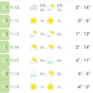 今現在の韓国の気温は??何を着たら良い?