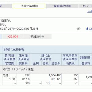 3/26株式トレード経過
