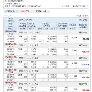 6/30株式トレード経過