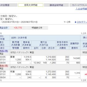 8/3株式トレード経過