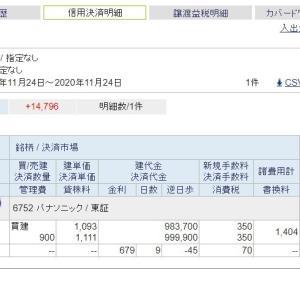 11/25株式トレード経過