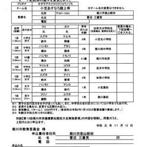 第16回菊川市民健康駅伝競走大会メンバー決定!