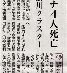 静岡県内コロナ感染状況!