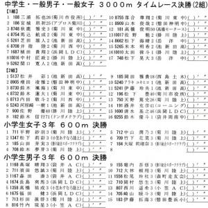 第15回菊川市陸上競技選手権大会スタートリスト(小笠あすなろ陸上関係)!