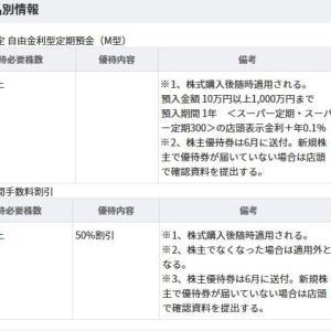 【8562】福島銀行 SBIと業務提携で話題。ちょっとおもしろい株主優待