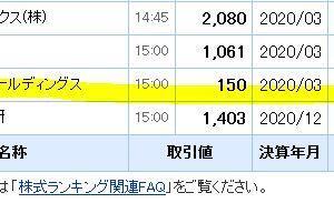 【400社超え・減配リスク】続・高配当利回りの落とし穴たち