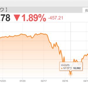 現在の株価は適正なのか?