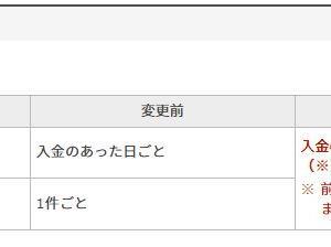 【悲報】楽天ハッピープログラム 取引件数カウント条件変更