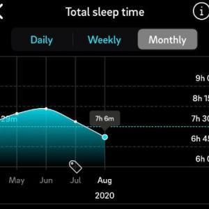 満腹中枢がいかれている父、睡眠不足になると過食が爆発する話