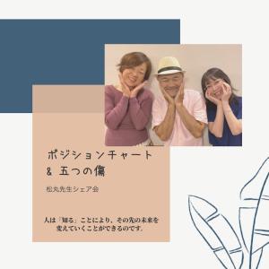 【募集開始】初オンライン★実は人間はコントロールできる~ポジションチャートとは~