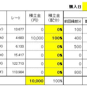 【スポット購入】FXスワップ生活の積立 9/24(木)購入結果!