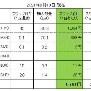 FXスワップ生活 進捗管理(2021.09.18現在)