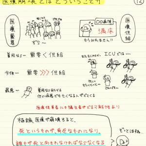 諏訪中央病院 玉井先生 新型コロナウイルス感染をのりこえるための説明書