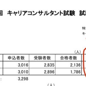 第15回キャリコン試験結果発表【講評 速報】