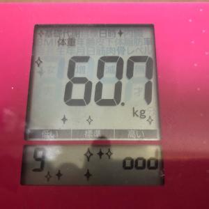体重測定19.11.3